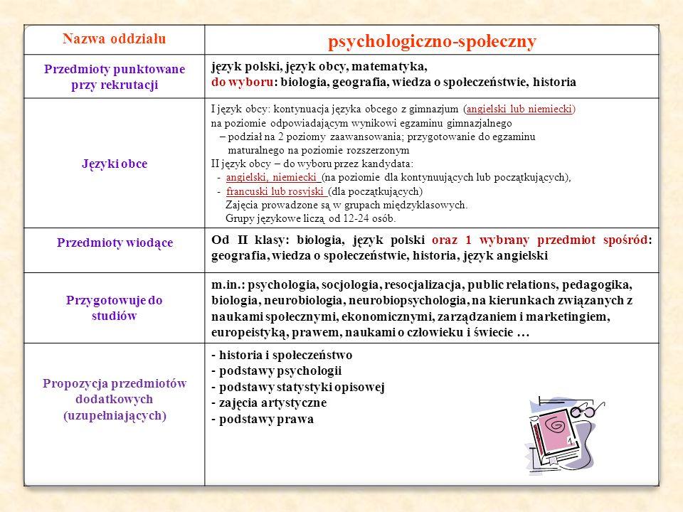Nazwa oddziału psychologiczno-społeczny Przedmioty punktowane przy rekrutacji język polski, język obcy, matematyka, do wyboru: biologia, geografia, wiedza o społeczeństwie, historia Języki obce I język obcy: kontynuacja języka obcego z gimnazjum (angielski lub niemiecki) na poziomie odpowiadającym wynikowi egzaminu gimnazjalnego – podział na 2 poziomy zaawansowania; przygotowanie do egzaminu maturalnego na poziomie rozszerzonym II język obcy – do wyboru przez kandydata: - angielski, niemiecki (na poziomie dla kontynuujących lub początkujących), - francuski lub rosyjski (dla początkujących) Zajęcia prowadzone są w grupach międzyklasowych.