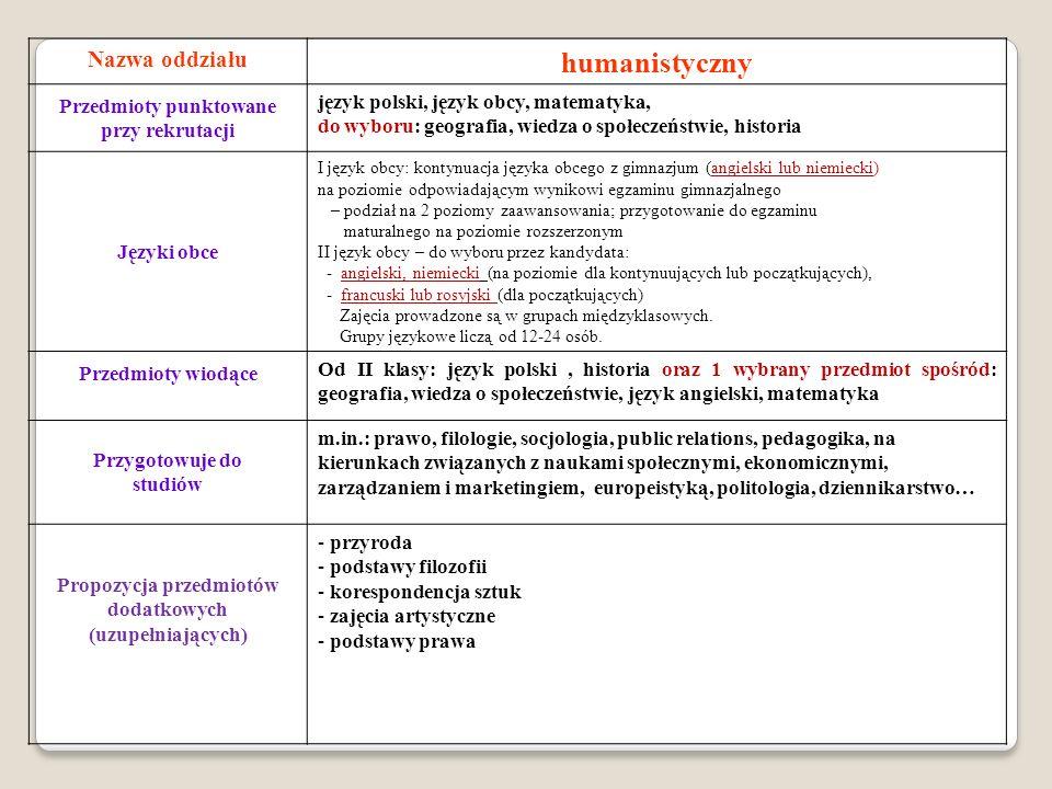 Nazwa oddziału humanistyczny Przedmioty punktowane przy rekrutacji język polski, język obcy, matematyka, do wyboru: geografia, wiedza o społeczeństwie, historia Języki obce I język obcy: kontynuacja języka obcego z gimnazjum (angielski lub niemiecki) na poziomie odpowiadającym wynikowi egzaminu gimnazjalnego – podział na 2 poziomy zaawansowania; przygotowanie do egzaminu maturalnego na poziomie rozszerzonym II język obcy – do wyboru przez kandydata: - angielski, niemiecki (na poziomie dla kontynuujących lub początkujących), - francuski lub rosyjski (dla początkujących) Zajęcia prowadzone są w grupach międzyklasowych.