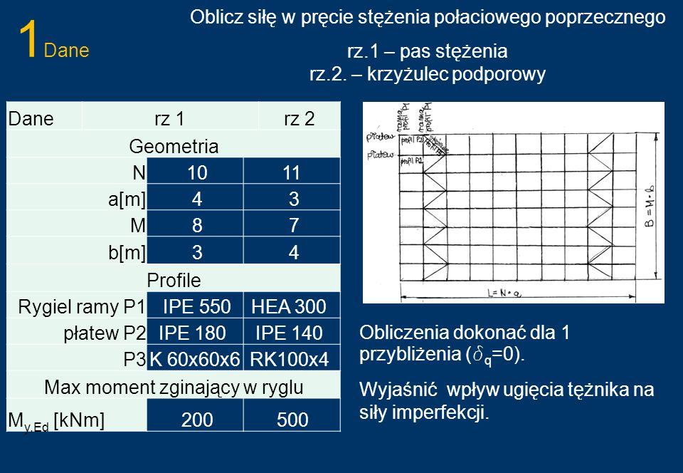 Oblicz siłę w pręcie stężenia połaciowego poprzecznego rz.1 – pas stężenia rz.2. – krzyżulec podporowy 1 Dane Danerz 1rz 2 Geometria N 10 11 a[m] 4 3