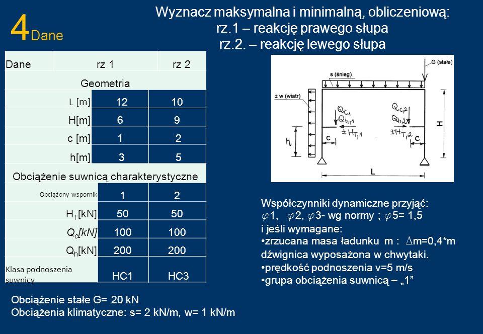 Wyznacz maksymalna i minimalną, obliczeniową: rz.1 – reakcję prawego słupa rz.2. – reakcję lewego słupa 4 Dane Danerz 1rz 2 Geometria L [m] 12 10 H[m]
