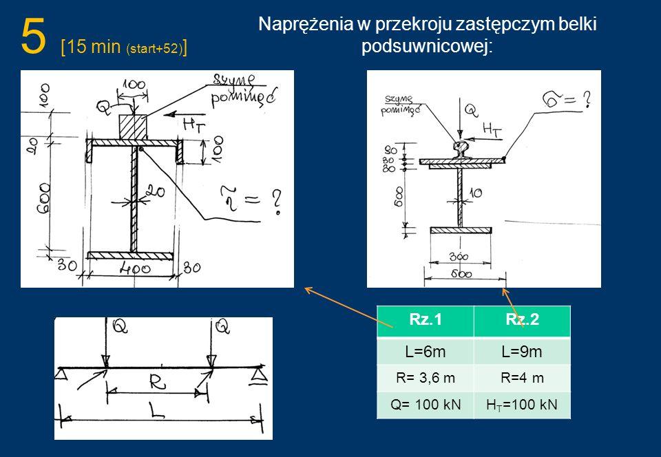 Naprężenia w przekroju zastępczym belki podsuwnicowej: 5 [15 min (start+52) ] Rz.1Rz.2 L=6mL=9m R= 3,6 mR=4 m Q= 100 kNH T =100 kN