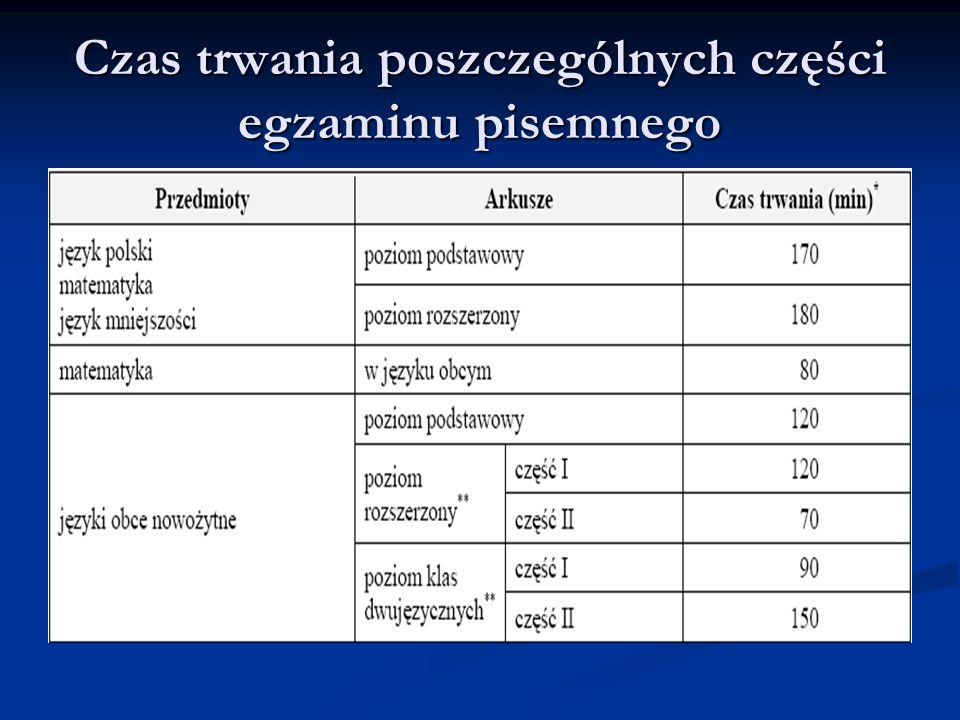 Czas trwania poszczególnych części egzaminu pisemnego