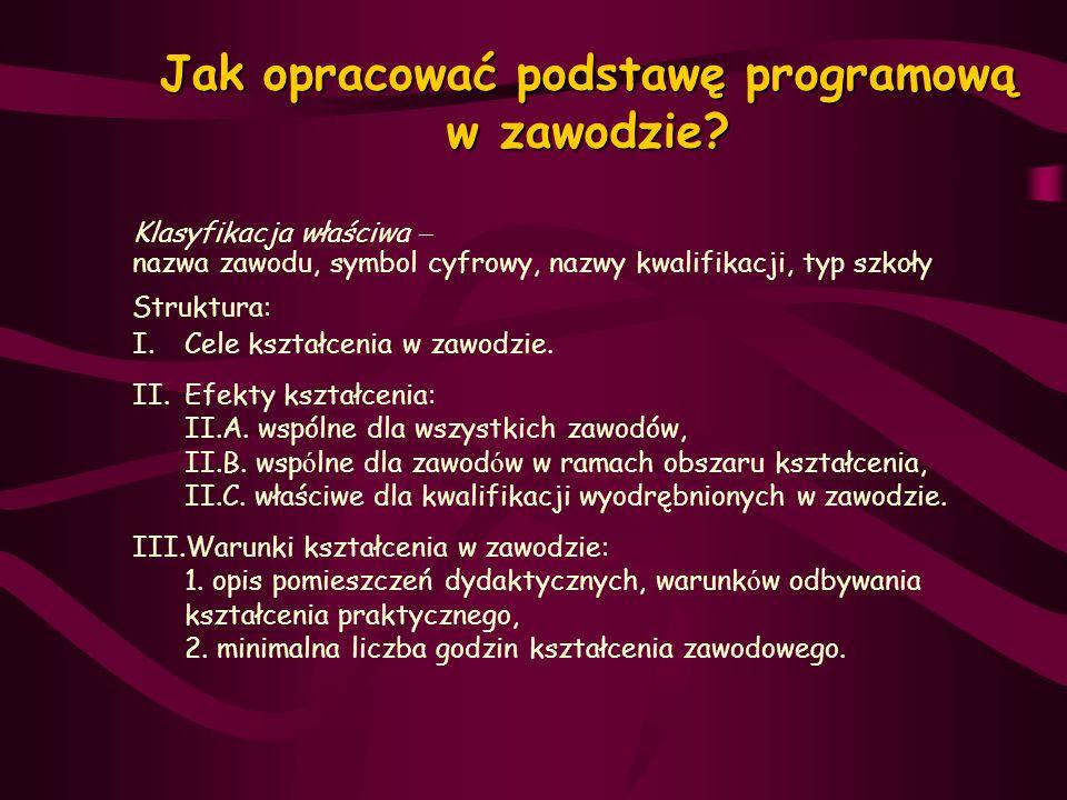 Jak opracować podstawę programową w zawodzie? Klasyfikacja właściwa – nazwa zawodu, symbol cyfrowy, nazwy kwalifikacji, typ szkoły Struktura: I.Cele k