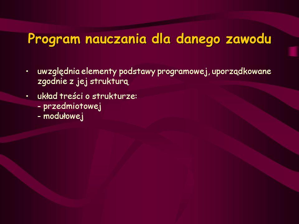 Program nauczania dla danego zawodu uwzględnia elementy podstawy programowej, uporządkowane zgodnie z jej strukturą układ treści o strukturze: - przed