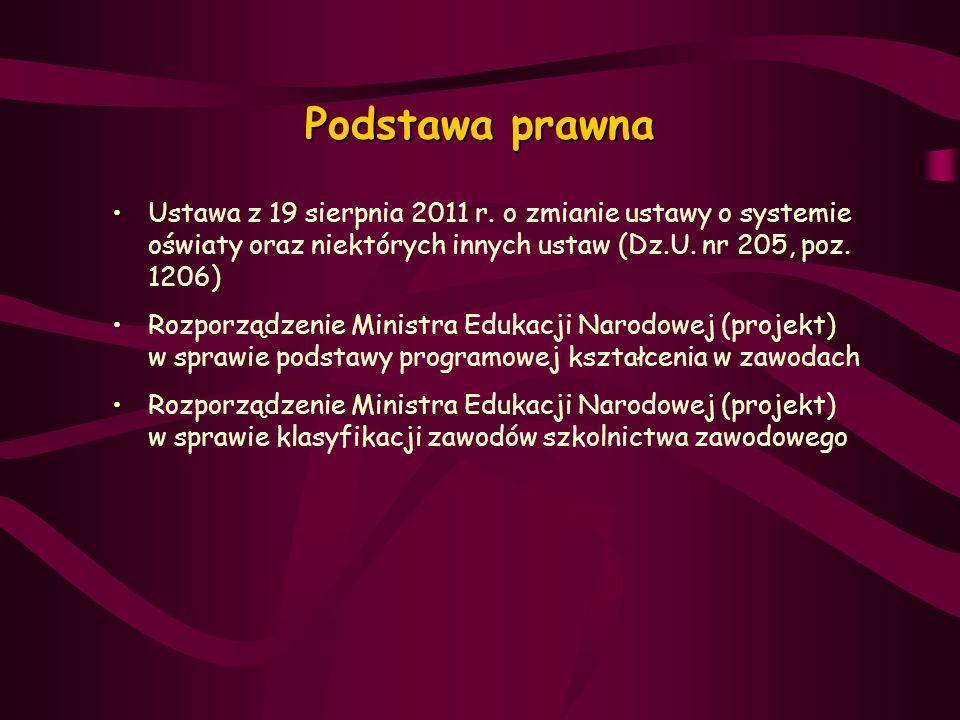 Podstawa prawna Ustawa z 19 sierpnia 2011 r. o zmianie ustawy o systemie oświaty oraz niektórych innych ustaw (Dz.U. nr 205, poz. 1206) Rozporządzenie