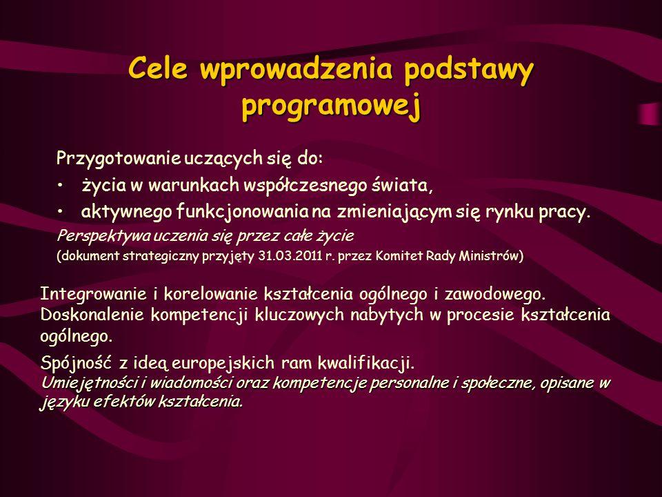 Cele wprowadzenia podstawy programowej Przygotowanie uczących się do: życia w warunkach współczesnego świata, aktywnego funkcjonowania na zmieniającym