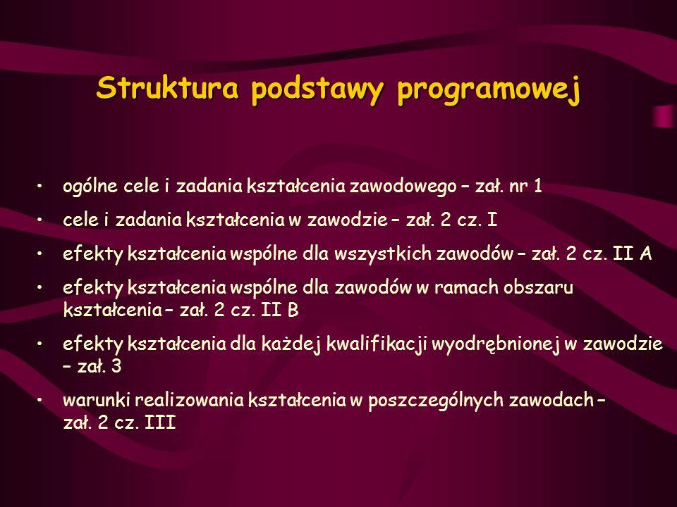 Struktura podstawy programowej ogólne cele i zadania kształcenia zawodowego – zał. nr 1 cele i zadania kształcenia w zawodzie – zał. 2 cz. I efekty ks