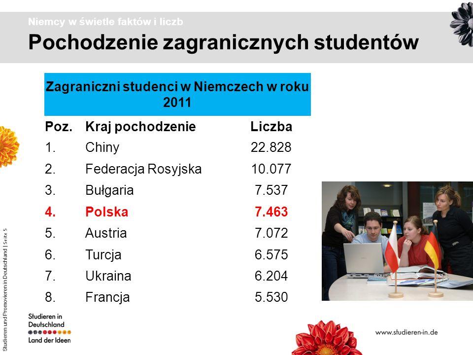 Studieren und Promovieren in Deutschland | Seite 5 Pochodzenie zagranicznych studentów Niemcy w świetle faktów i liczb Zagraniczni studenci w Niemczec