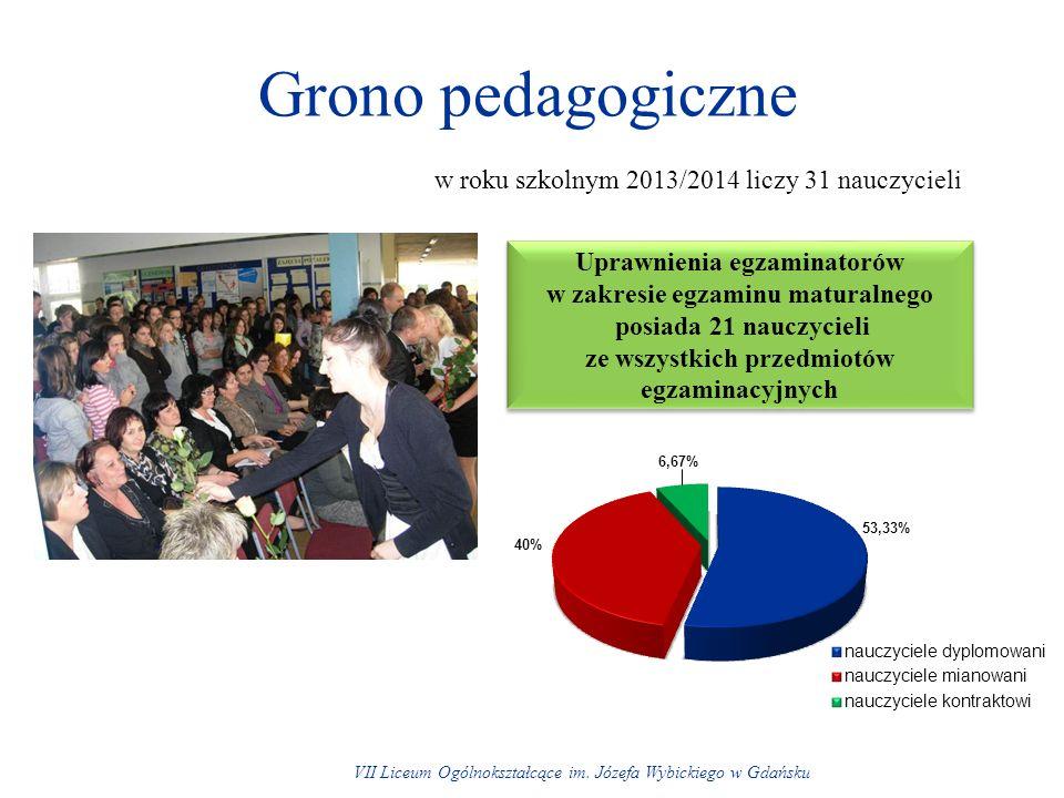Grono pedagogiczne w roku szkolnym 2013/2014 liczy 31 nauczycieli VII Liceum Ogólnokształcące im.