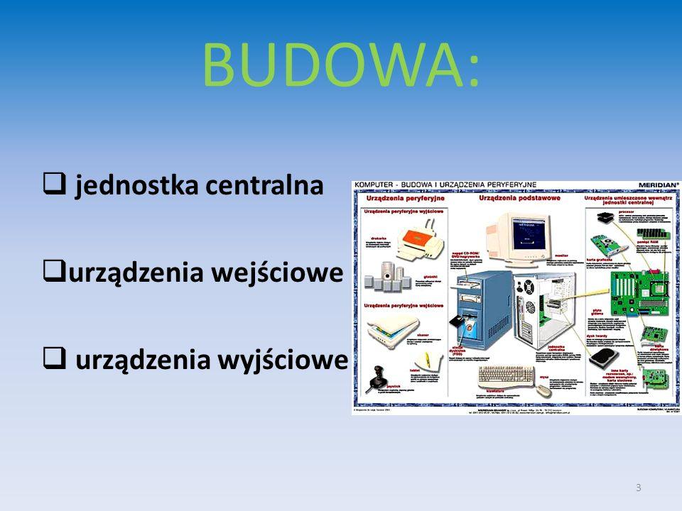 BUDOWA: jednostka centralna urządzenia wejściowe urządzenia wyjściowe 3