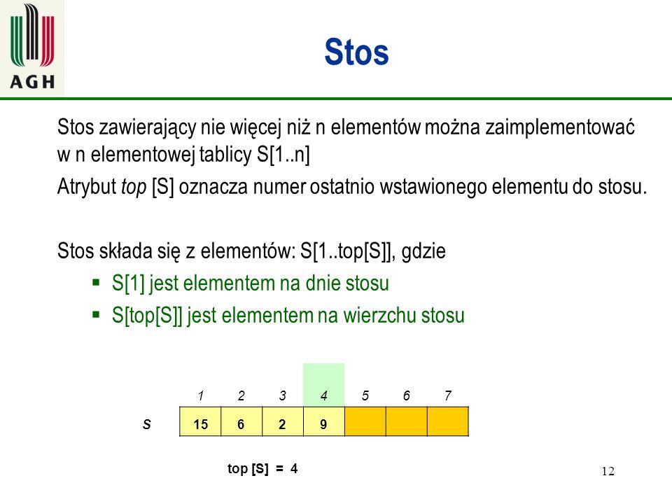 12 Stos Stos zawierający nie więcej niż n elementów można zaimplementować w n elementowej tablicy S[1..n] Atrybut top [S] oznacza numer ostatnio wstaw