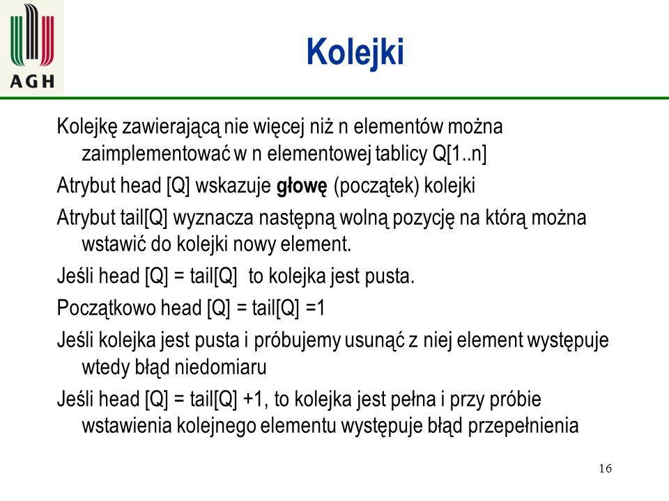16 Kolejki Kolejkę zawierającą nie więcej niż n elementów można zaimplementować w n elementowej tablicy Q[1..n] Atrybut head [Q] wskazuje głowę (począ