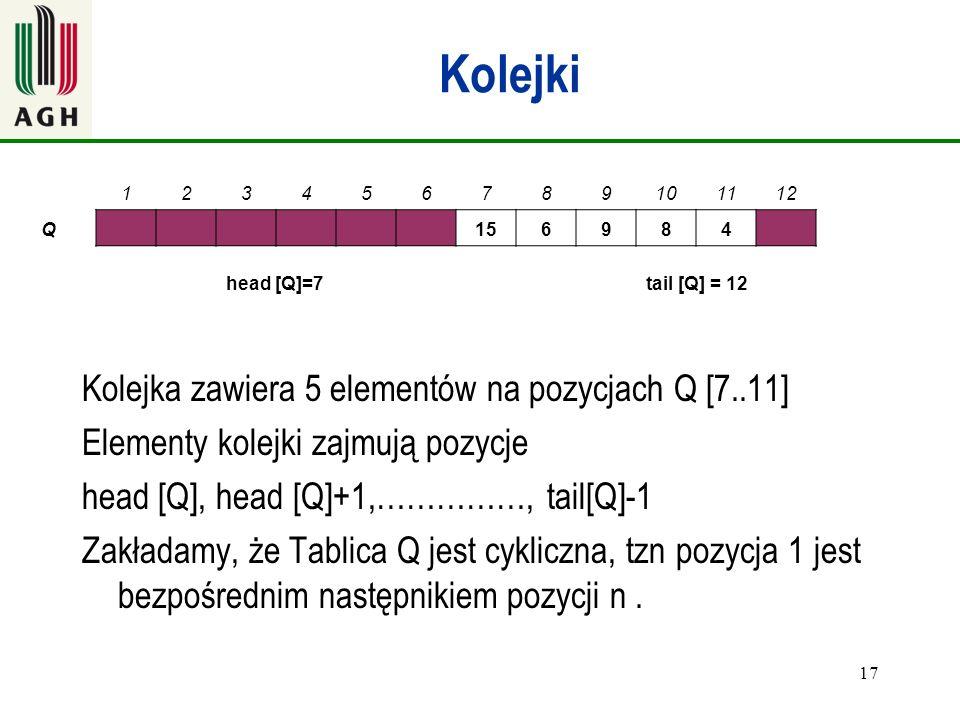 17 Kolejki Kolejka zawiera 5 elementów na pozycjach Q [7..11] Elementy kolejki zajmują pozycje head [Q], head [Q]+1,……………, tail[Q]-1 Zakładamy, że Tab