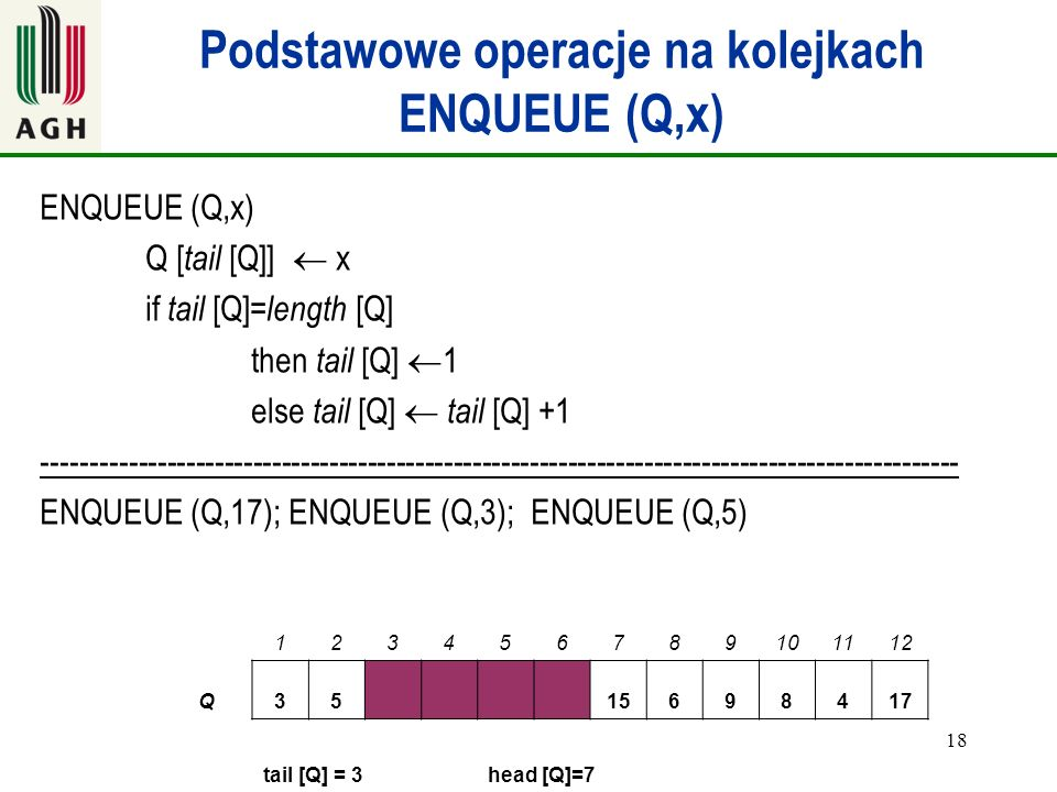 18 Podstawowe operacje na kolejkach ENQUEUE (Q,x) ENQUEUE (Q,x) Q [ tail [Q]] x if tail [Q]= length [Q] then tail [Q] 1 else tail [Q] tail [Q] +1 ----