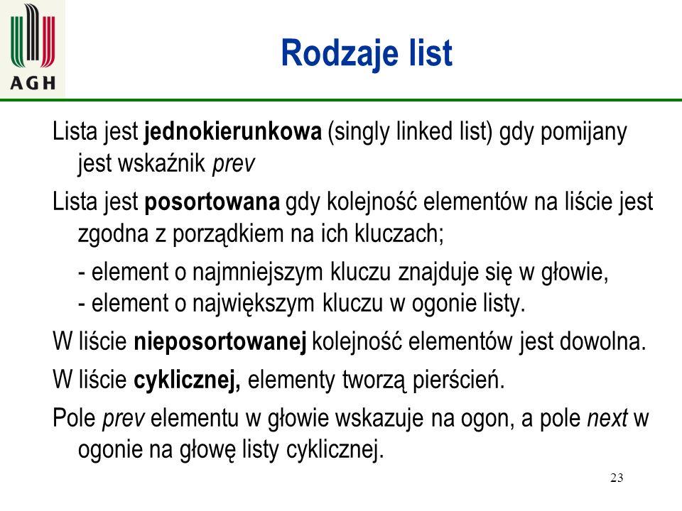 23 Rodzaje list Lista jest jednokierunkowa (singly linked list) gdy pomijany jest wskaźnik prev Lista jest posortowana gdy kolejność elementów na liśc