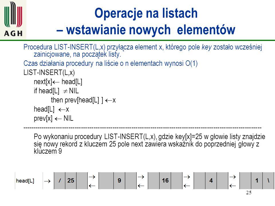 25 Operacje na listach – wstawianie nowych elementów Procedura LIST-INSERT(L,x) przyłącza element x, którego pole key zostało wcześniej zainicjowane,
