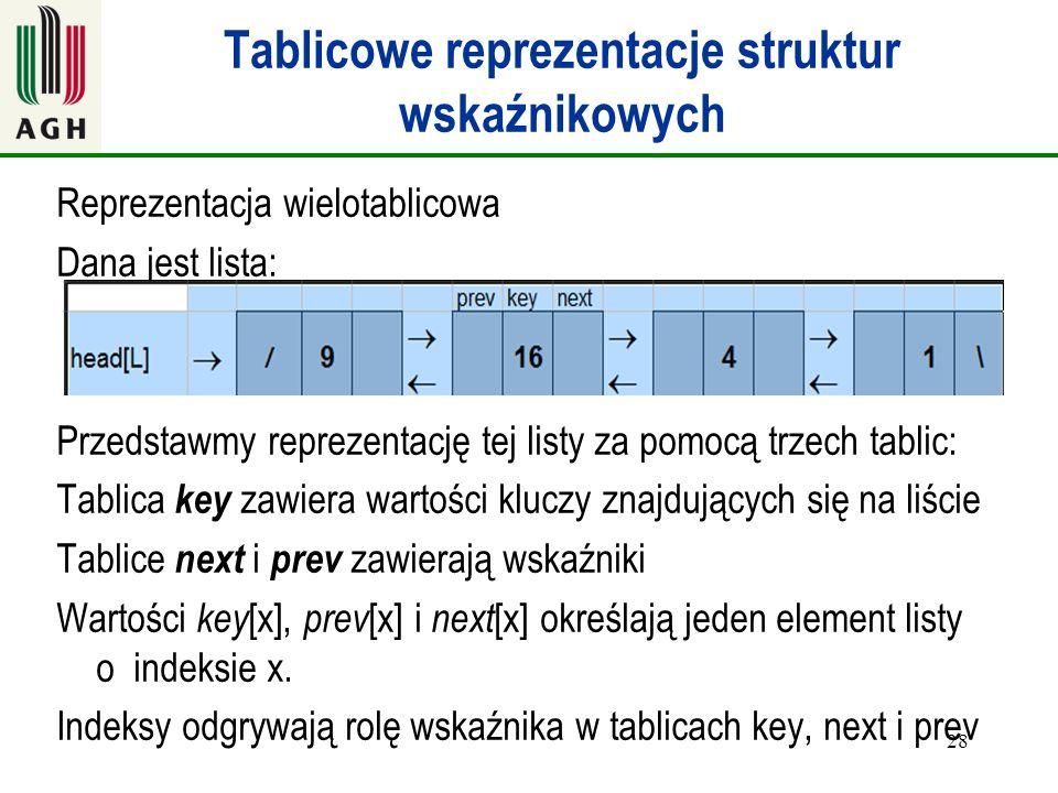 28 Tablicowe reprezentacje struktur wskaźnikowych Reprezentacja wielotablicowa Dana jest lista: Przedstawmy reprezentację tej listy za pomocą trzech t