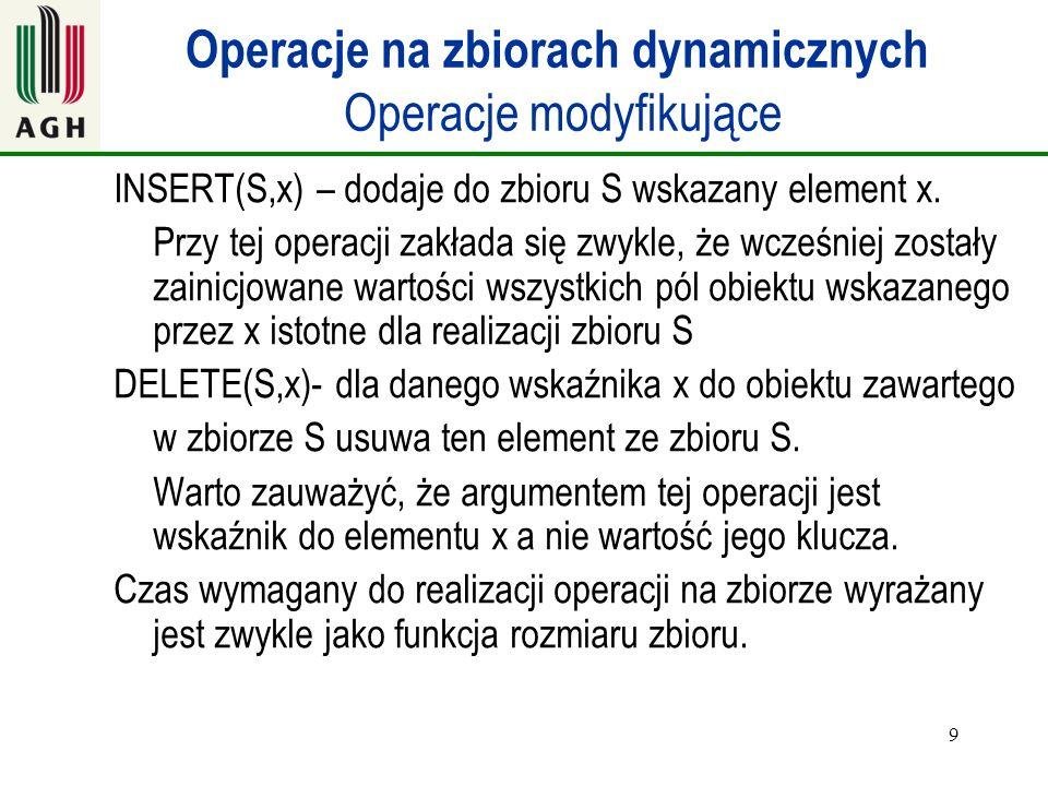 9 Operacje na zbiorach dynamicznych Operacje modyfikujące INSERT(S,x) – dodaje do zbioru S wskazany element x. Przy tej operacji zakłada się zwykle, ż