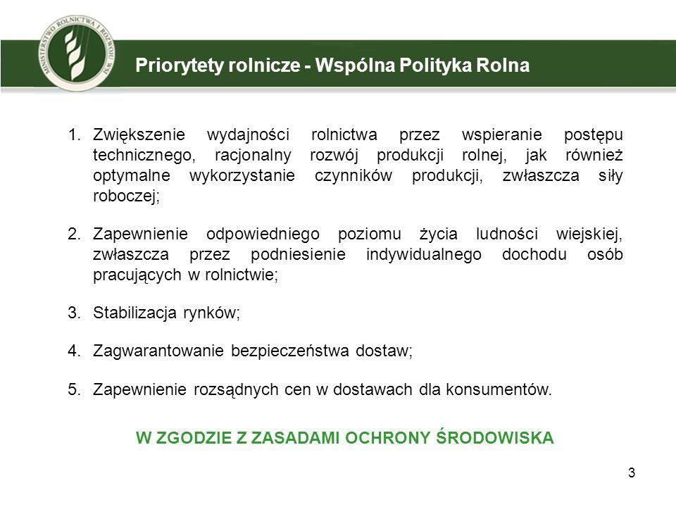 3 Priorytety rolnicze - Wspólna Polityka Rolna 1.Zwiększenie wydajności rolnictwa przez wspieranie postępu technicznego, racjonalny rozwój produkcji rolnej, jak również optymalne wykorzystanie czynników produkcji, zwłaszcza siły roboczej; 2.Zapewnienie odpowiedniego poziomu życia ludności wiejskiej, zwłaszcza przez podniesienie indywidualnego dochodu osób pracujących w rolnictwie; 3.Stabilizacja rynków; 4.Zagwarantowanie bezpieczeństwa dostaw; 5.Zapewnienie rozsądnych cen w dostawach dla konsumentów.