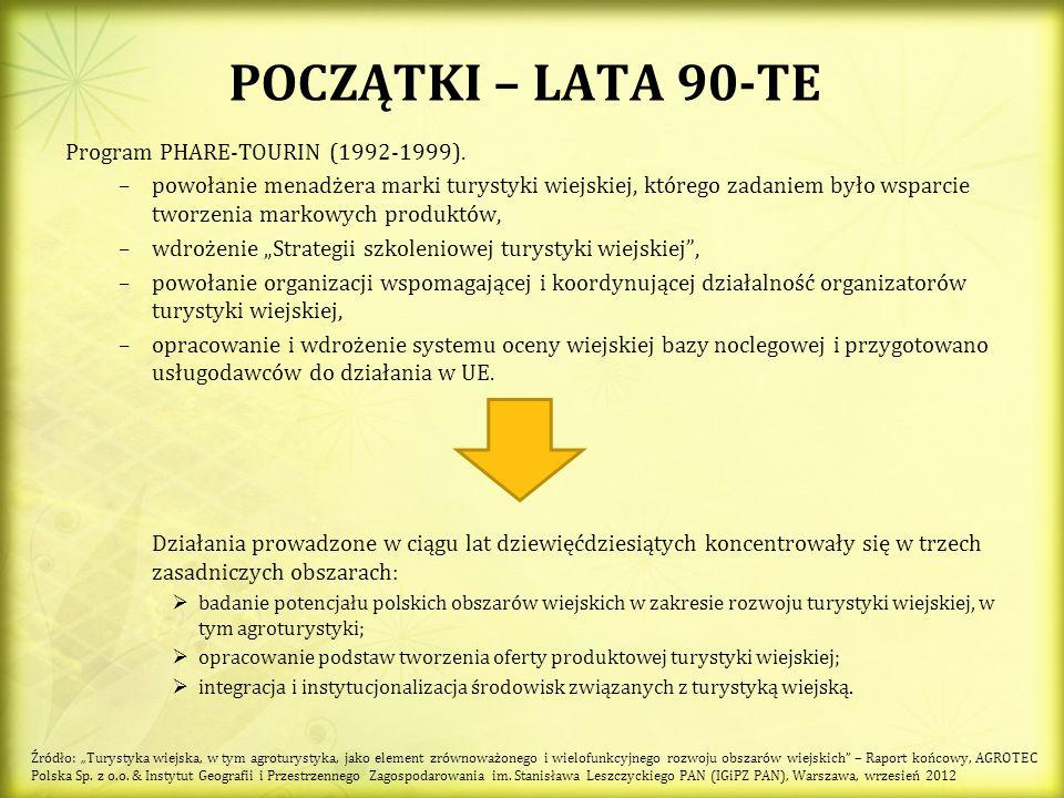 POCZĄTKI – LATA 90-TE Program PHARE-TOURIN (1992-1999). –powołanie menadżera marki turystyki wiejskiej, którego zadaniem było wsparcie tworzenia marko