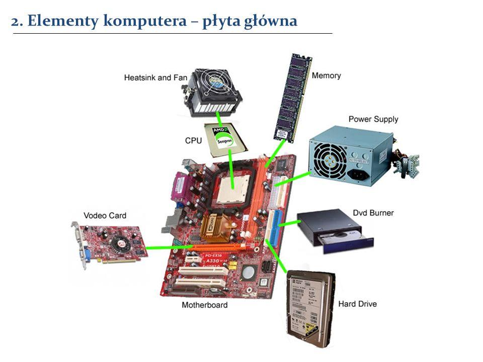 2. Elementy komputera – płyta główna