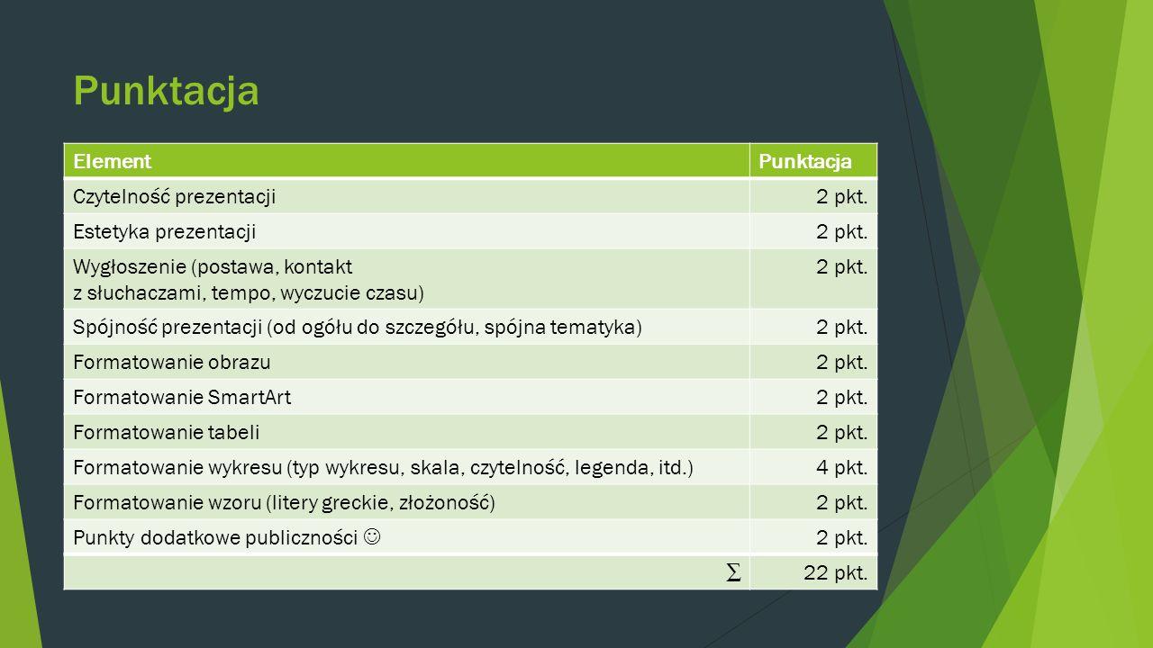 Punktacja ElementPunktacja Czytelność prezentacji2 pkt.
