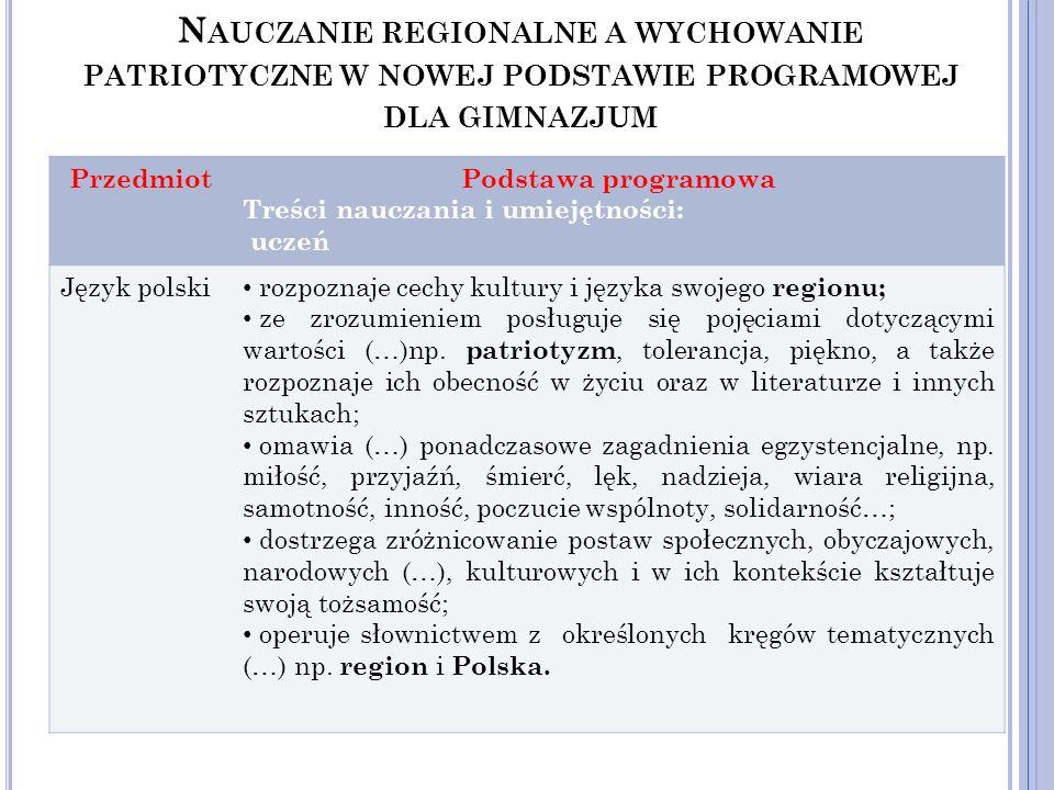 WSPÓŁPRACA ZAGRANICZNA Opracowanie harmonogramu wizyty zagranicznych gości (np.