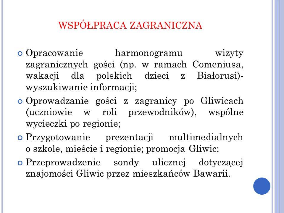 WSPÓŁPRACA ZAGRANICZNA Opracowanie harmonogramu wizyty zagranicznych gości (np. w ramach Comeniusa, wakacji dla polskich dzieci z Białorusi)- wyszukiw