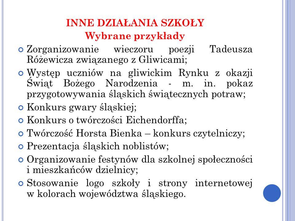 INNE DZIAŁANIA SZKOŁY Wybrane przykłady Zorganizowanie wieczoru poezji Tadeusza Różewicza związanego z Gliwicami; Występ uczniów na gliwickim Rynku z
