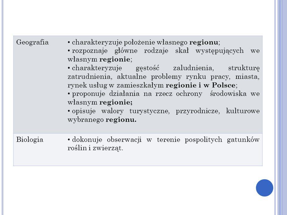 Geografia charakteryzuje położenie własnego regionu ; rozpoznaje główne rodzaje skał występujących we własnym regionie ; charakteryzuje gęstość zaludn