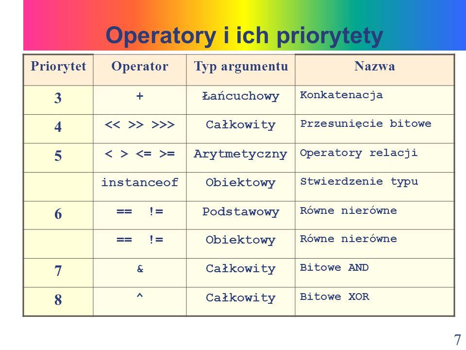 8 PriorytetOperatorTyp argumentuNazwa 9  Całkowity Bitowe OR 10 &&Boole owski Logiczne AND 11   Boole owski Logiczne OR 12 ?:Boole owski Operator warunku 13 = *= /= += -= %= Zmienna, dowolny Operatory przypisania Operatory i ich priorytety