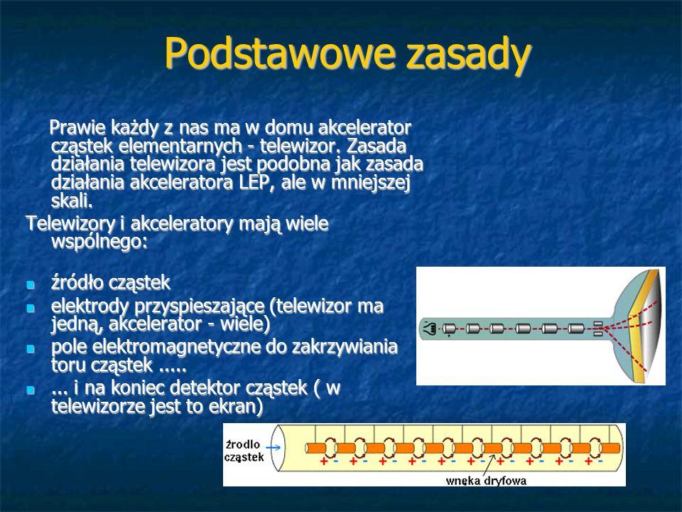 AKCELERATOR LINIOWY Akcelerator liniowy, nazywany często liniakiem (LINAC - LINear ACcelerator), jest akceleratorem, który przyspiesza cząstki naładowane, np.