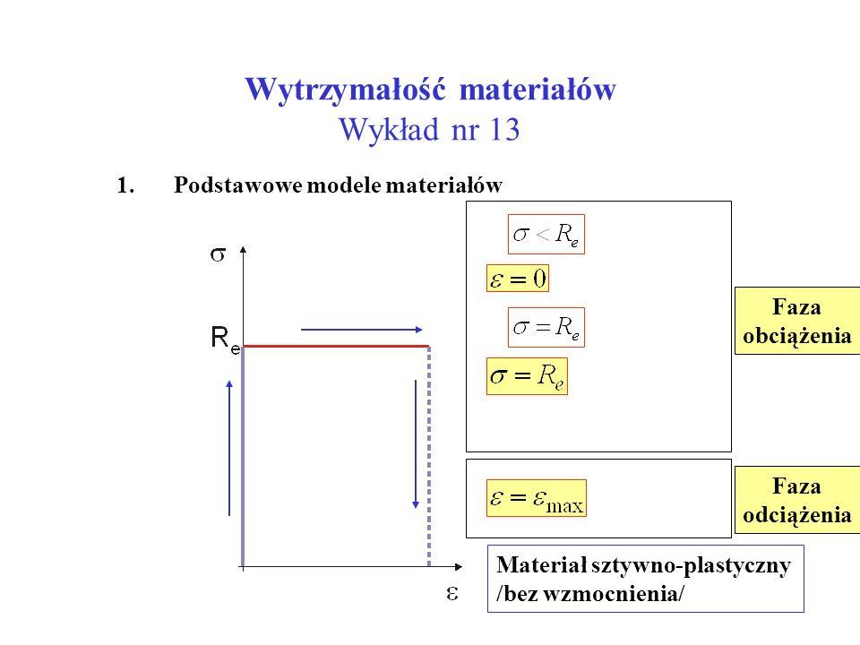 Wytrzymałość materiałów Wykład nr 13 1. Podstawowe modele materiałów Materiał sztywno-plastyczny /bez wzmocnienia/ Faza obciążenia Faza odciążenia