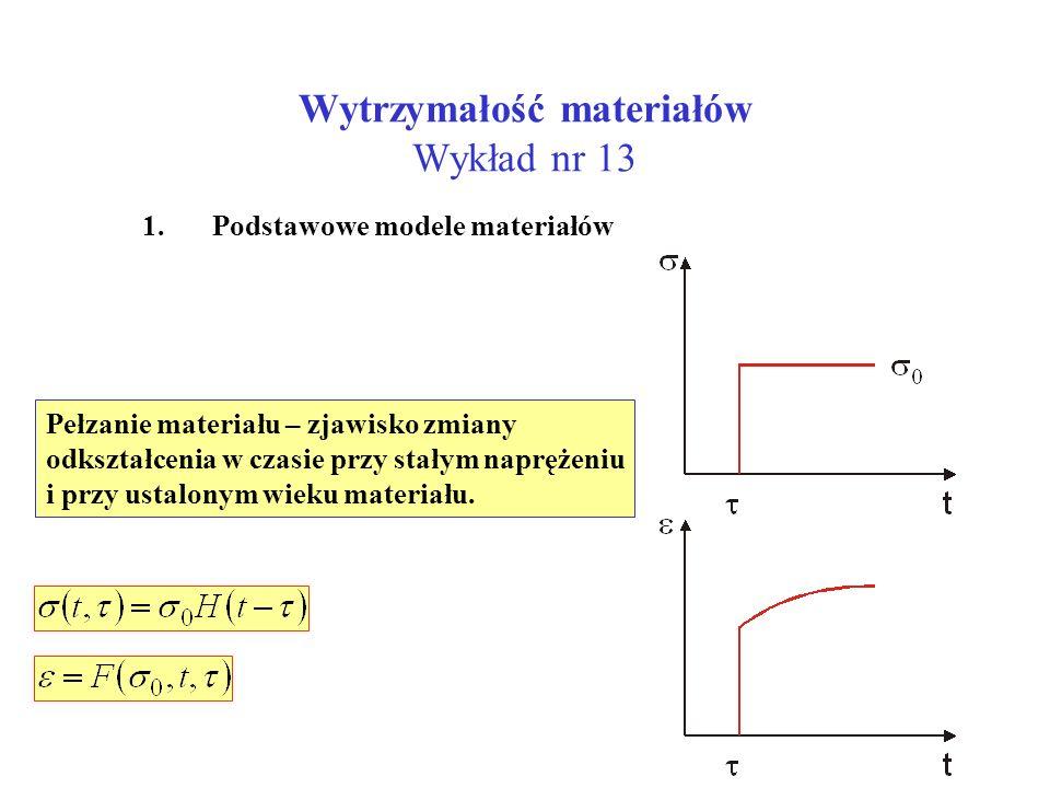 Wytrzymałość materiałów Wykład nr 13 1. Podstawowe modele materiałów Pełzanie materiału – zjawisko zmiany odkształcenia w czasie przy stałym naprężeni
