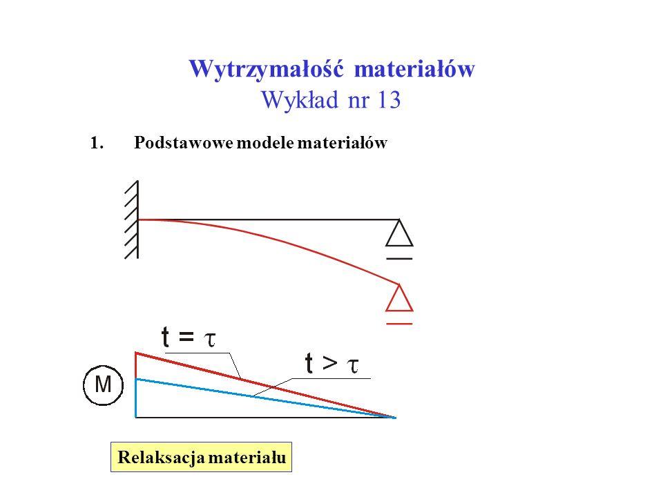 Wytrzymałość materiałów Wykład nr 13 1. Podstawowe modele materiałów Relaksacja materiału