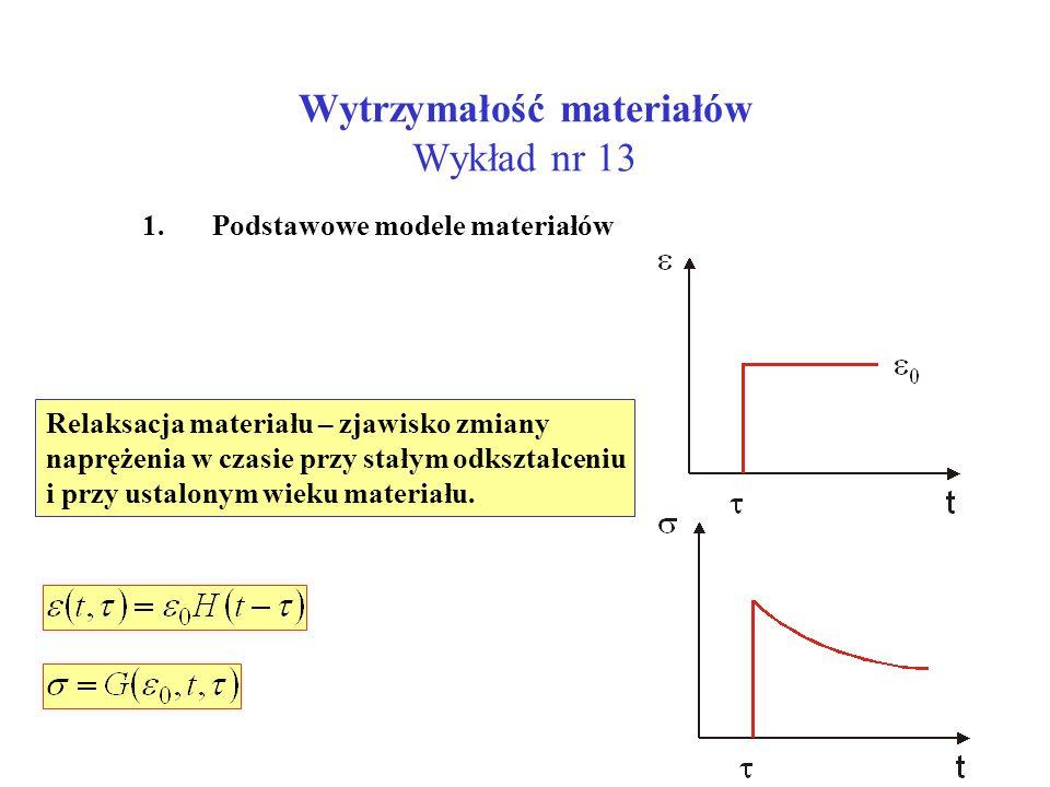 Wytrzymałość materiałów Wykład nr 13 1. Podstawowe modele materiałów Relaksacja materiału – zjawisko zmiany naprężenia w czasie przy stałym odkształce