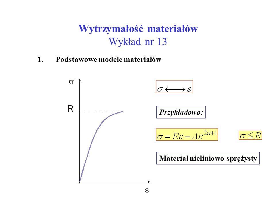 Wytrzymałość materiałów Wykład nr 13 1. Podstawowe modele materiałów Materiał nieliniowo-sprężysty Przykładowo: