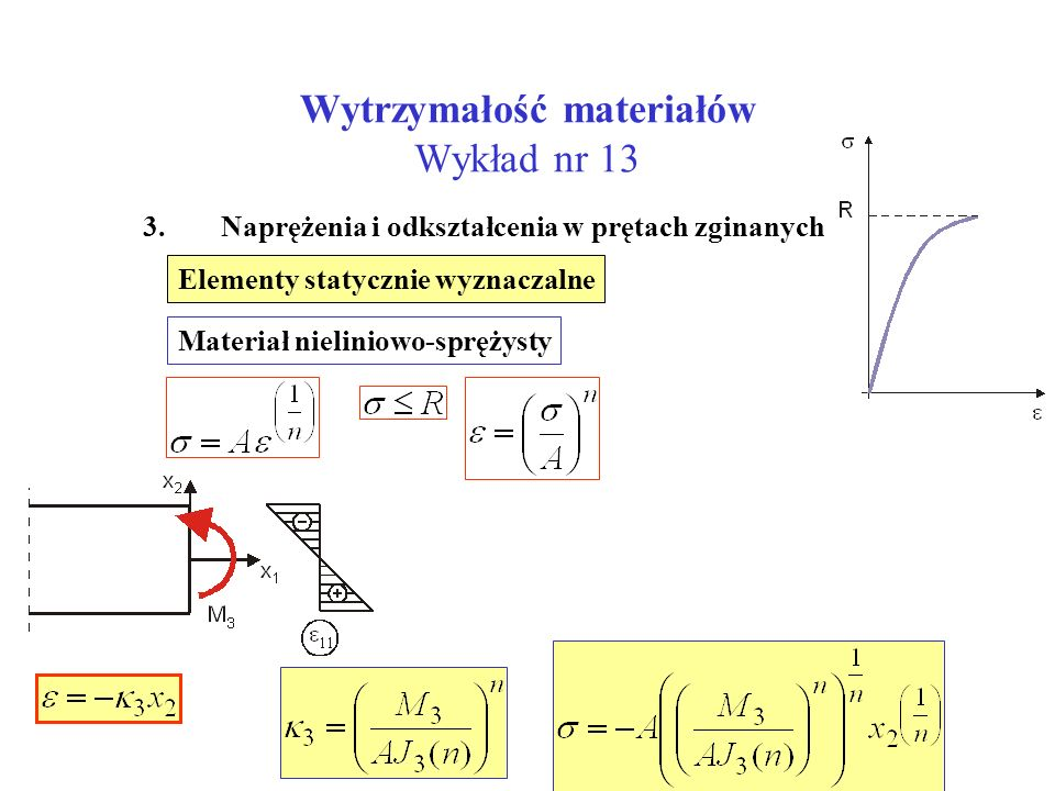 Wytrzymałość materiałów Wykład nr 13 3. Naprężenia i odkształcenia w prętach zginanych Elementy statycznie wyznaczalne Materiał nieliniowo-sprężysty