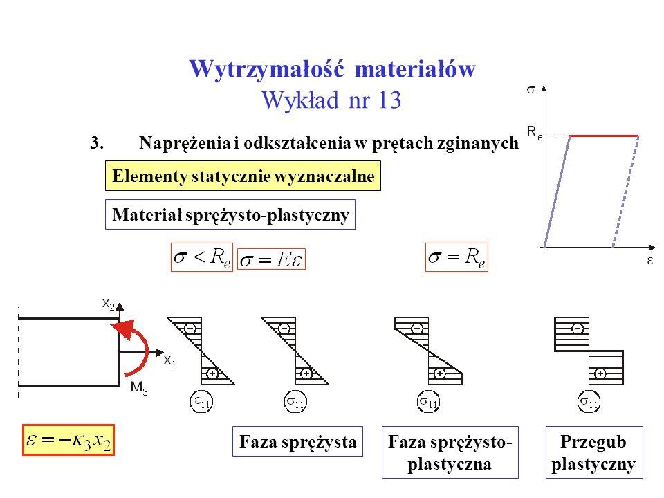 Wytrzymałość materiałów Wykład nr 13 3. Naprężenia i odkształcenia w prętach zginanych Elementy statycznie wyznaczalne Materiał sprężysto-plastyczny F