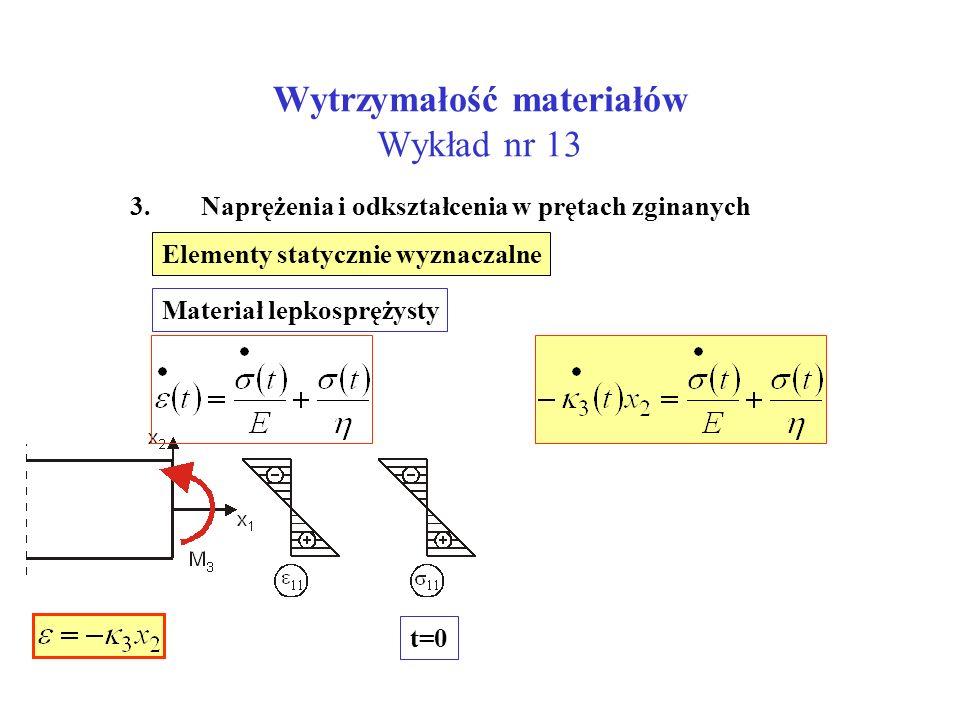 Wytrzymałość materiałów Wykład nr 13 3. Naprężenia i odkształcenia w prętach zginanych Elementy statycznie wyznaczalne Materiał lepkosprężysty t=0