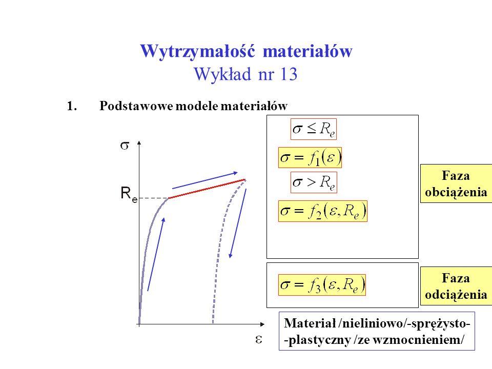 Wytrzymałość materiałów Wykład nr 13 1. Podstawowe modele materiałów Materiał /nieliniowo/-sprężysto- -plastyczny /ze wzmocnieniem/ Faza obciążenia Fa
