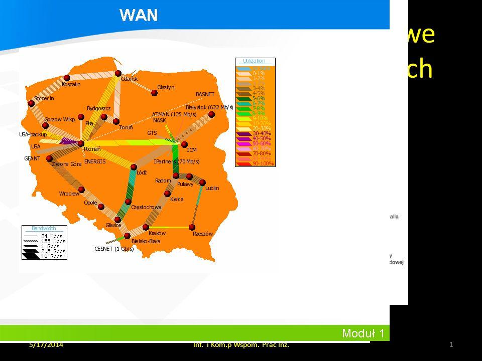 W-5 Informatyka i komputerowe wspomaganie Prac Inżynierskich 5/17/2014Inf. i Kom.p Wspom. Prac Inż.1 Sieci Komputerowe