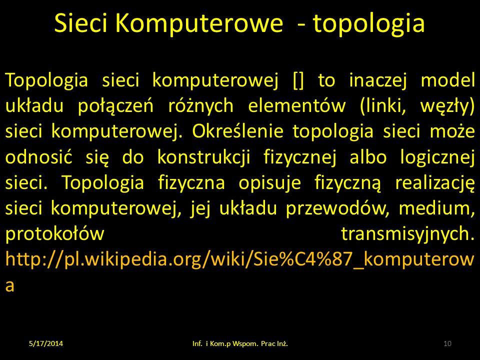 Sieci Komputerowe - topologia 5/17/2014Inf. i Kom.p Wspom. Prac Inż.10 Topologia sieci komputerowej [] to inaczej model układu połączeń różnych elemen