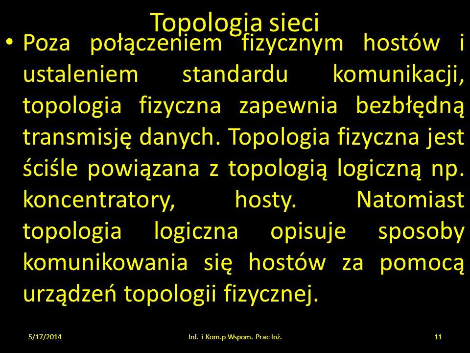 Topologia sieci Poza połączeniem fizycznym hostów i ustaleniem standardu komunikacji, topologia fizyczna zapewnia bezbłędną transmisję danych. Topolog
