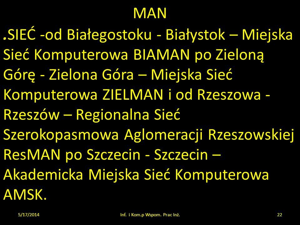 MAN.SIEĆ -od Białegostoku - Białystok – Miejska Sieć Komputerowa BIAMAN po Zieloną Górę - Zielona Góra – Miejska Sieć Komputerowa ZIELMAN i od Rzeszow