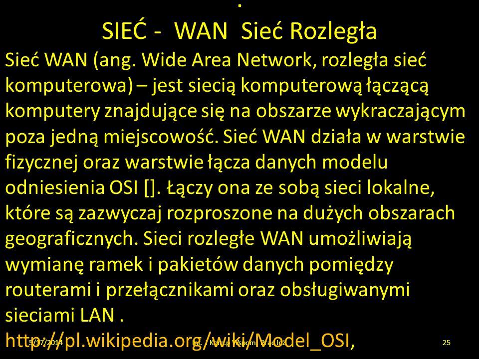 . SIEĆ - WAN Sieć Rozległa 5/17/2014Inf. i Kom.p Wspom. Prac Inż.25 Sieć WAN (ang. Wide Area Network, rozległa sieć komputerowa) – jest siecią kompute