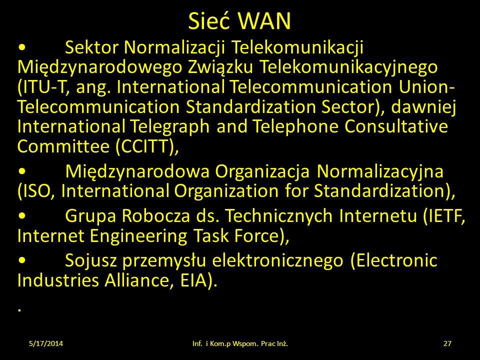 Sieć WAN Sektor Normalizacji Telekomunikacji Międzynarodowego Związku Telekomunikacyjnego (ITU-T, ang. International Telecommunication Union- Telecomm