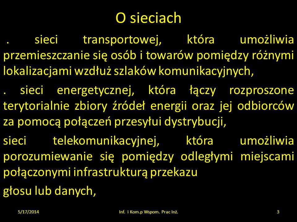 O sieciach. sieci transportowej, która umożliwia przemieszczanie się osób i towarów pomiędzy różnymi lokalizacjami wzdłuż szlaków komunikacyjnych,. si