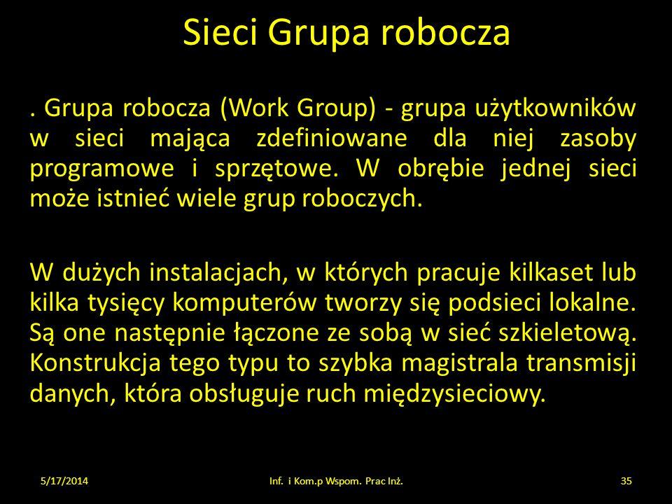 Sieci Grupa robocza 5/17/2014Inf. i Kom.p Wspom. Prac Inż.35. Grupa robocza (Work Group) - grupa użytkowników w sieci mająca zdefiniowane dla niej zas