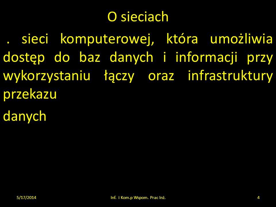 Sieci Grupa robocza 5/17/2014Inf.i Kom.p Wspom. Prac Inż.35.